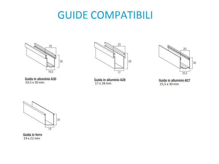 guide compatibili